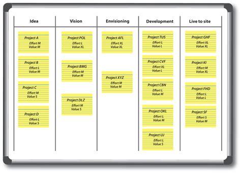 Whiteboard Png 1181 215 852 Agile Boards Pinterest Agile Board Template