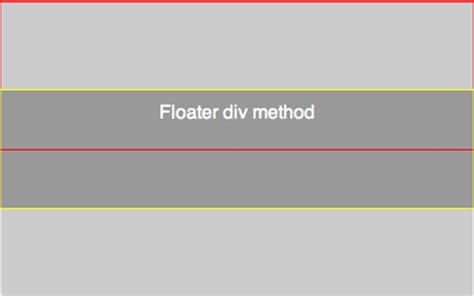 css float div 6 methods for vertical centering with css vanseo design