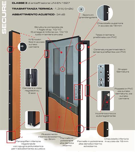 caratteristiche porte blindate porte blindate vendita e installazione emme serramenti