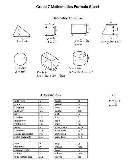 Geometry Worksheets 8th Grade by 8th Grade Math Formula Sheet Math 7 Sol Formula Sheet