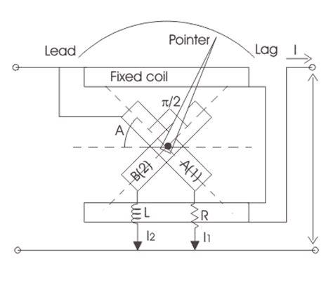power factor meters electrodynamometer type power factor