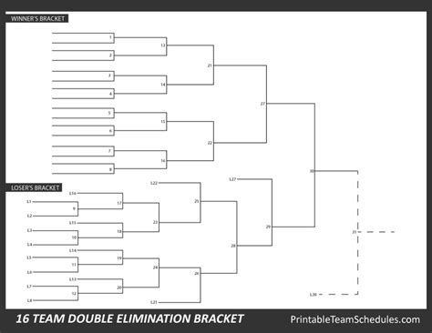 printable 16 team double elimination bracket