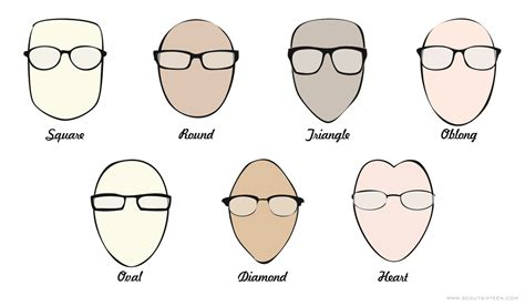 buy the right glasses for your face shape best the best glasses for your face m vogue pinterest