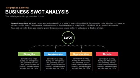 business swot analysis powerpoint keynote template