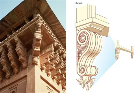 design historical definition all about corbels and corbelling