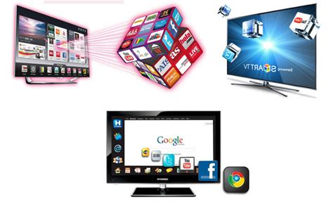 best smart tv of 2014 which is the best smart tv 2014 uk led tv reviews