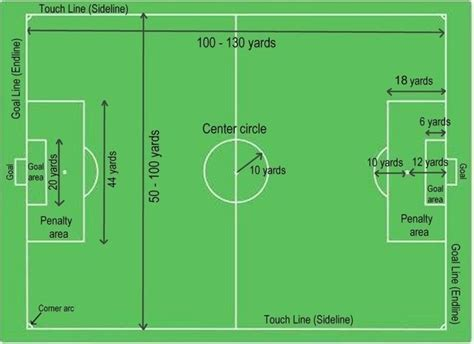 how long and wide is a full size bed what are the official dimensions of a soccer field in the