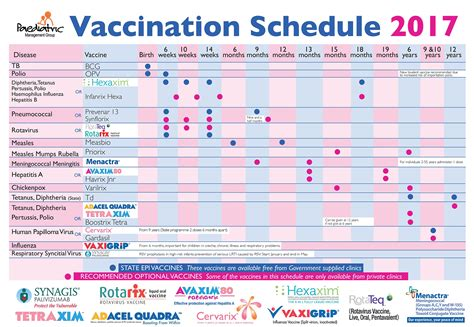 vaccination schedule kidimed vaccines pretoria for your child