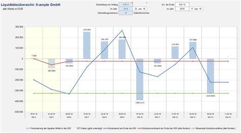 liquiditaetstool auf wochenbasis excel vorlage sofort