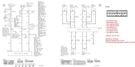 wiring diagram 4g63t rvr best 4k wallpapers