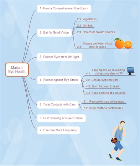 cara membuat mind map di microsoft power point excel tips tutorial how to sparkling christmas tree in
