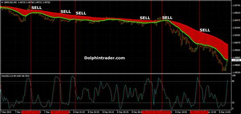 forex best the most effective forex strategies scalping bermudagrass