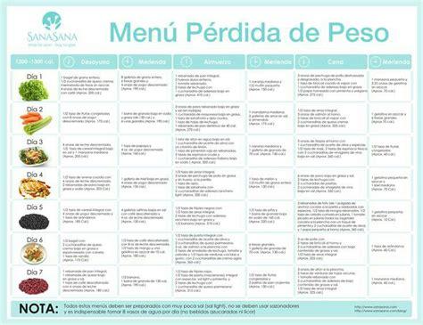 Dieta Detox Menu Semanal by C 243 Mo Perder Peso En 7 D 237 As Menu Food And Detox