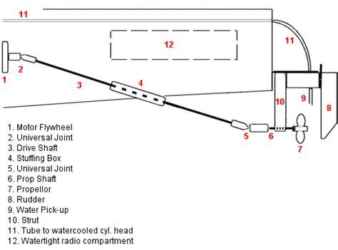 rc boat drive shaft setup preventing leaks in motor shafts for underwater bots