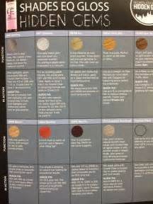 redken toner color chart the world s catalog of ideas