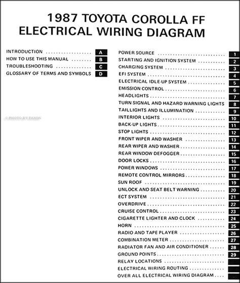 toyota wiring diagram color codes pdf efcaviation