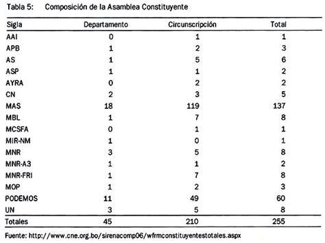 lista de jurados electorales 2016 cochabamba lista de jurados cochabamba newhairstylesformen2014 com