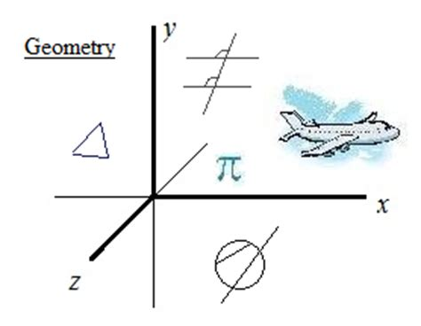 Help With Geometry Admission Paper by Mba Assignment Help White House Writing Services India