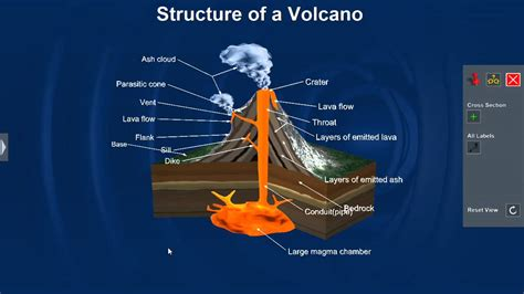 labeled volcano diagram parts structure of a volcano