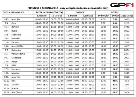 F1 Calendar 2018 Ical časov 253 Harmonogram Jednotliv 253 Ch Z 225 Vodn 237 Ch V 237 Kendů Letošn 237