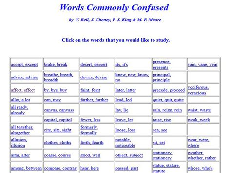 Words Commonly Confused English Guide Org