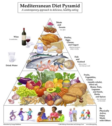 what is a mediterranean style diet healthy sephardic mediterranean recipes avey
