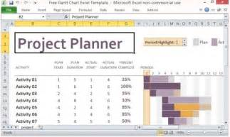 Ms Excel Templates For Project Management by Review On Project Tracking Template Excel