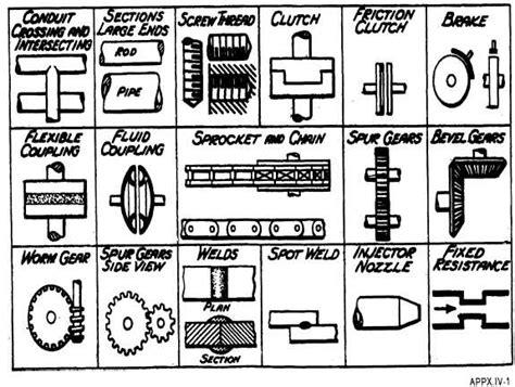 floor plan symbols illustrator illustrator electrical symbols illustrator free engine