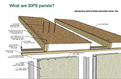 sip roof panel grammatic sip panel housing construction homes
