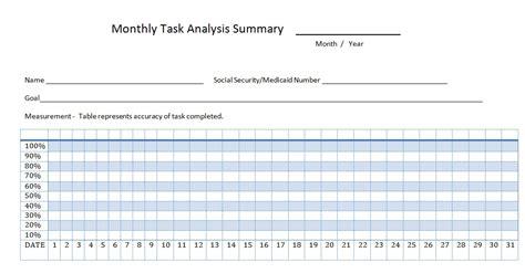 Qknotes Task Analysis Worksheet Template