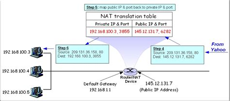network address translation diagram file nat3 jpg wikimedia commons