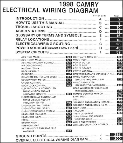 1998 toyota 4runner wiring diagram lighting fuse box and