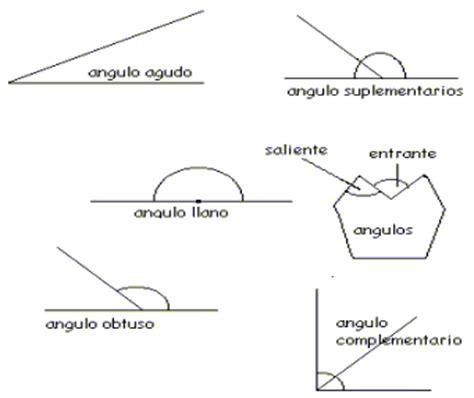 figuras geometricas angulos geometria angulos