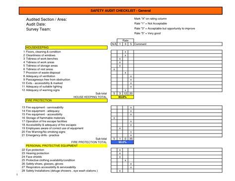 Amazing Cleaning Management Checklist To Do List Organizer Hygiene Audit Template