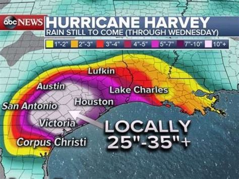 timeline what to expect from hurricane harvey news2read