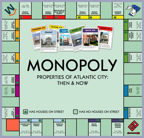 monopoly in the real world property values for boardwalk