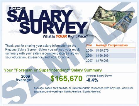 Compensation Survey - salary survey rigzone