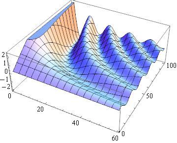pattern matching mathematica pattern matching calling table with custom iterator