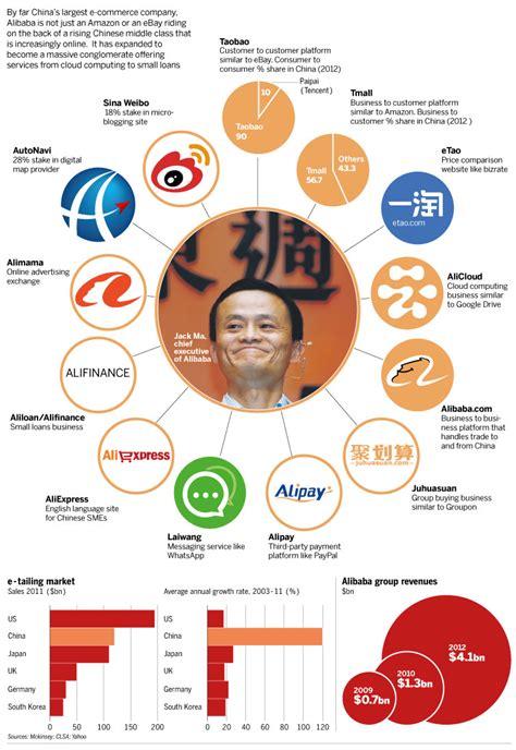 alibaba là gì baba alibaba las acciones inversiones la estrategia y
