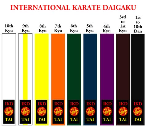 belt colors in karate karate belt colors meaning images