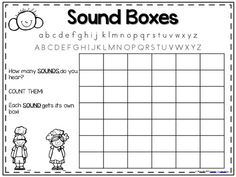 sound template sound mapping by the