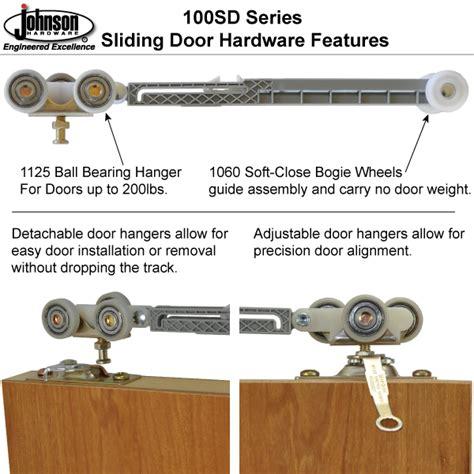 Johnson Bypass Door Hardware by Johnson Hardware 100sd Sliding Bypass Door Hardware