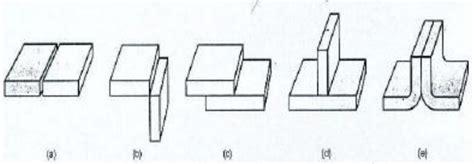 Siku Magnet Untuk Las 6 Sudut 3 konstruksi baja bagian 4 pengelasan welded joint operator it teknik android