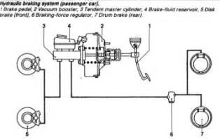 Hydraulic Brake System Line Diagram Bilen Utmerket Mekanisme September 2015