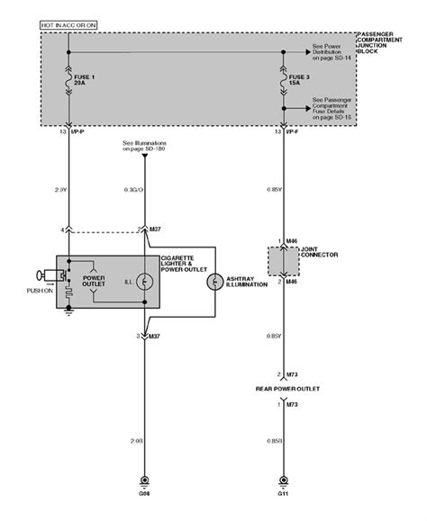 cigarette lighter power outlet wiring diagram cigarette