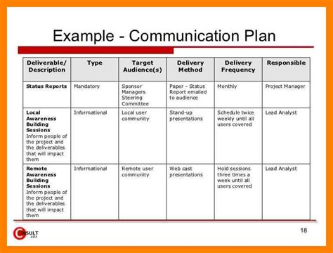 Communication Plans Template by 8 Communications Plan Template Emt Resume
