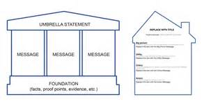 strategy house template easy as 1 2 3 the message house method