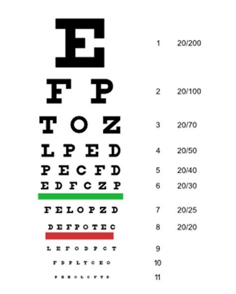 printable sloan eye chart snellen digital eyechart software