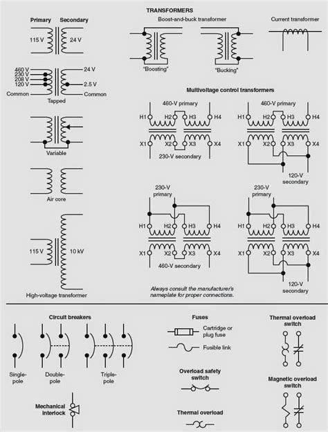 european electrical schematic symbols pdf circuit and