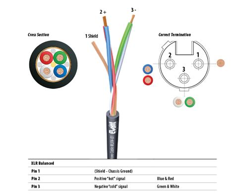 xlr wiring wiring diagram with description